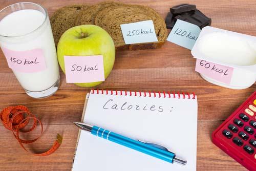 Repas et calories